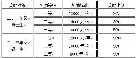 QQ截图20161019111914.png